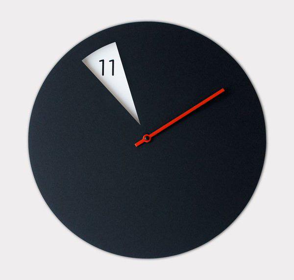 Đồng hồ treo tường điện tử