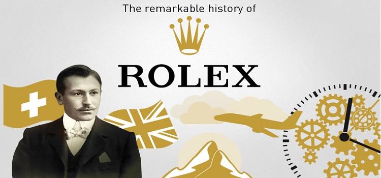 lịch sử đồng hồ rolex